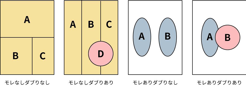 MECEの概要図