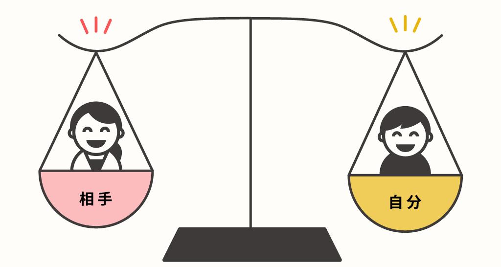 アサーションの概要図